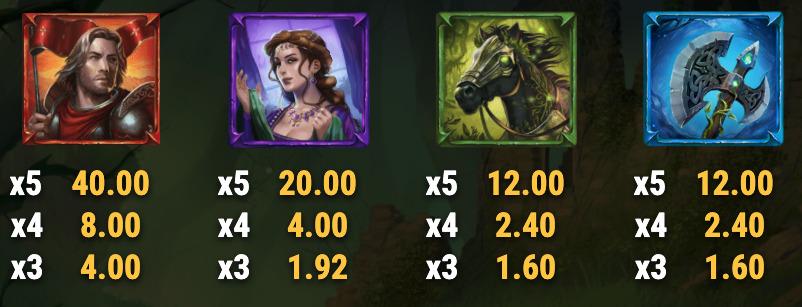 The Green Knightシンボル